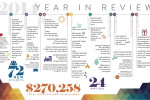 YearInReview_Brochure_20142